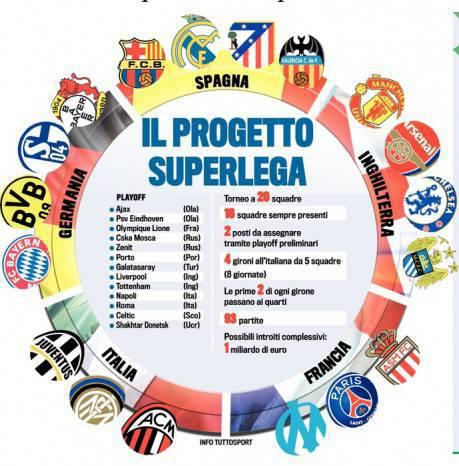 Superlega - Foto Tuttosport