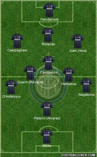 Inter 3-5-1-1