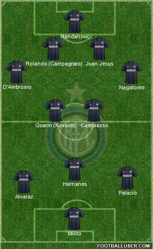 Inter 4-2-3-1