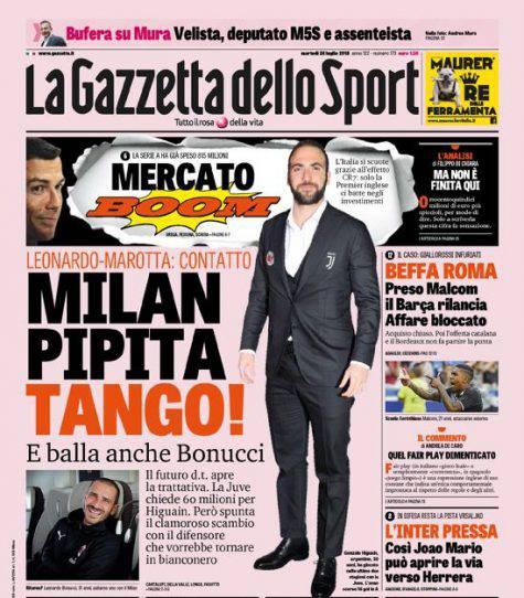 Gazzetta dello Sport Inter