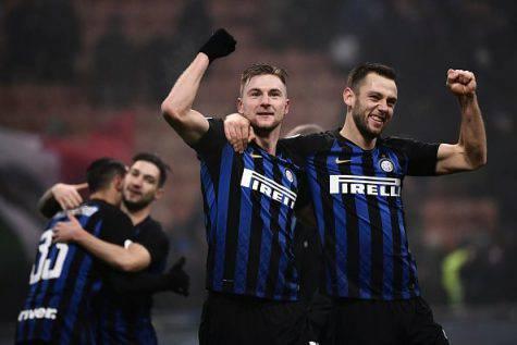Calciomercato Inter Skriniar rinnovo